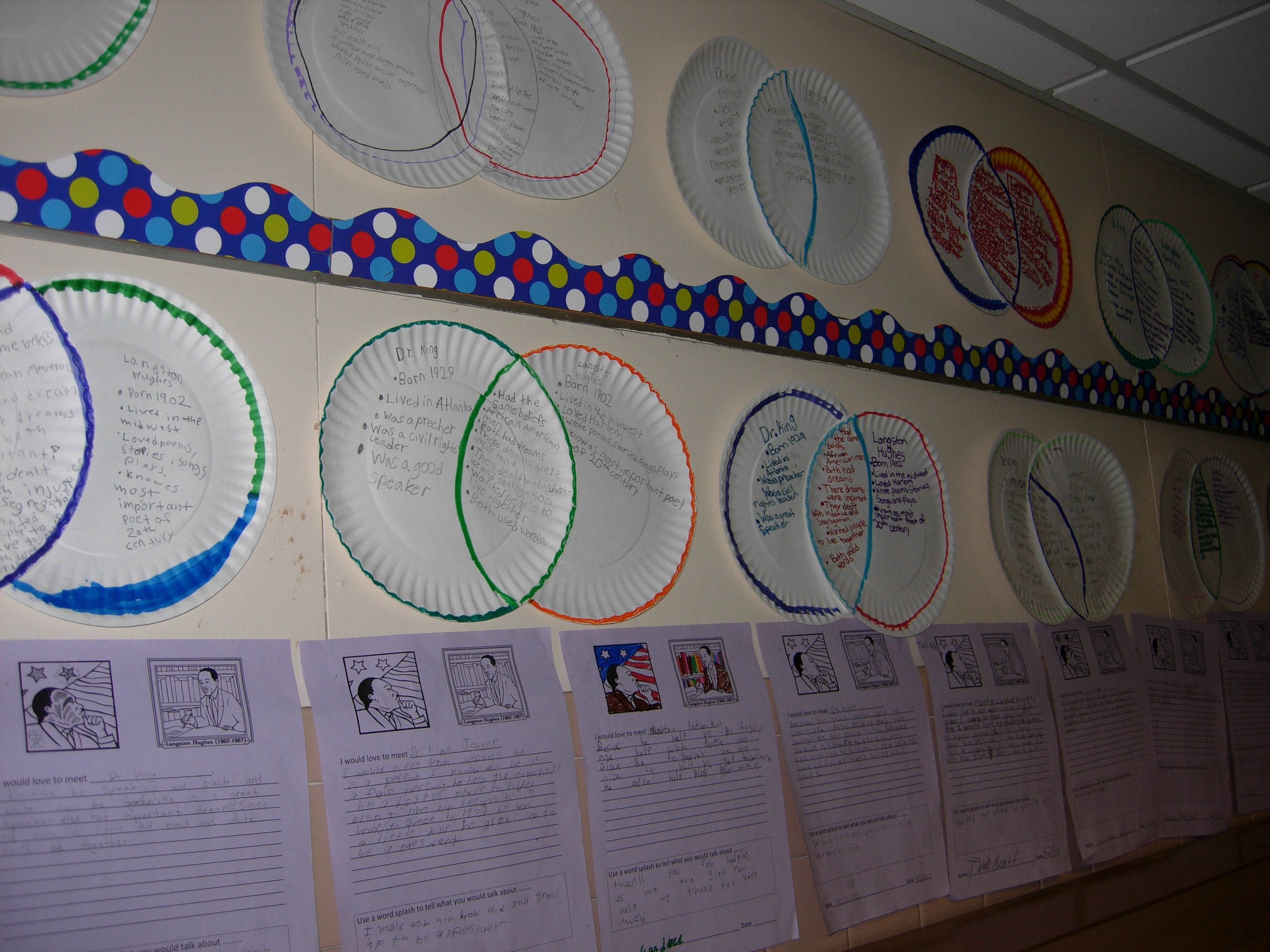 Ccss ri 39 grade 5 students created these paperplate venn ccss ri 39 grade 5 students created these paperplate venn diagrams comparing the theme of freedom pooptronica