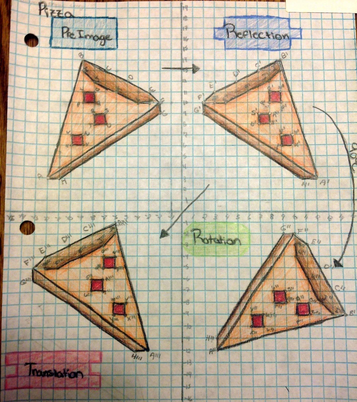 Reflections and sharing of an eighth grade math teacher.   Emma ...
