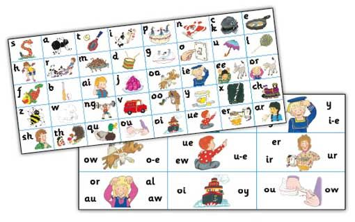 Jolly Phonics Letter Sound Strips Jolly Phonics Jolly Phonics Jolly Phonics Activities Jolly Phonics Printable