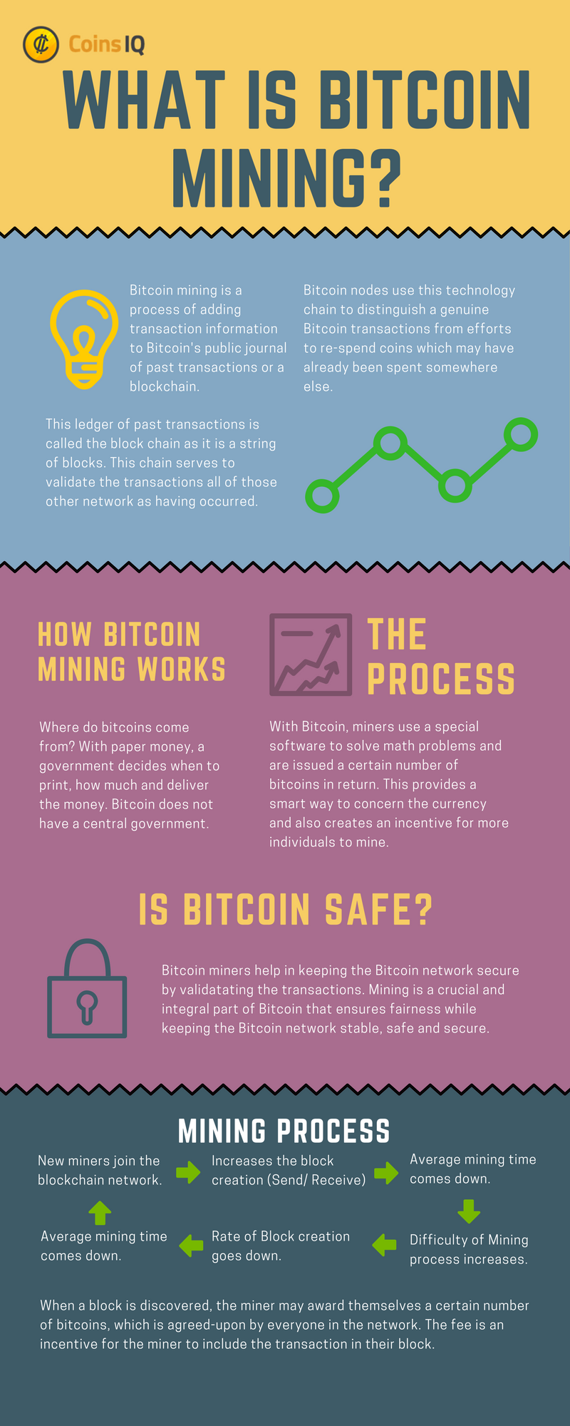 Pin by Troy Austria on Cryptocurrency | Bitcoin mining