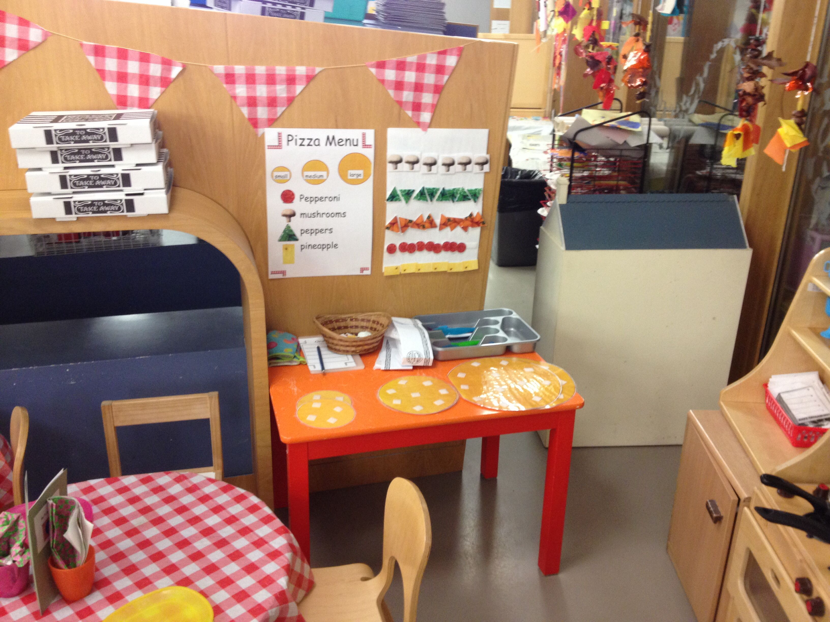 Pizza restaurant role play Small medium and large pizzas ...