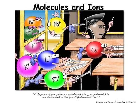 Molecules And Ions Image Courtesy Of B Initio