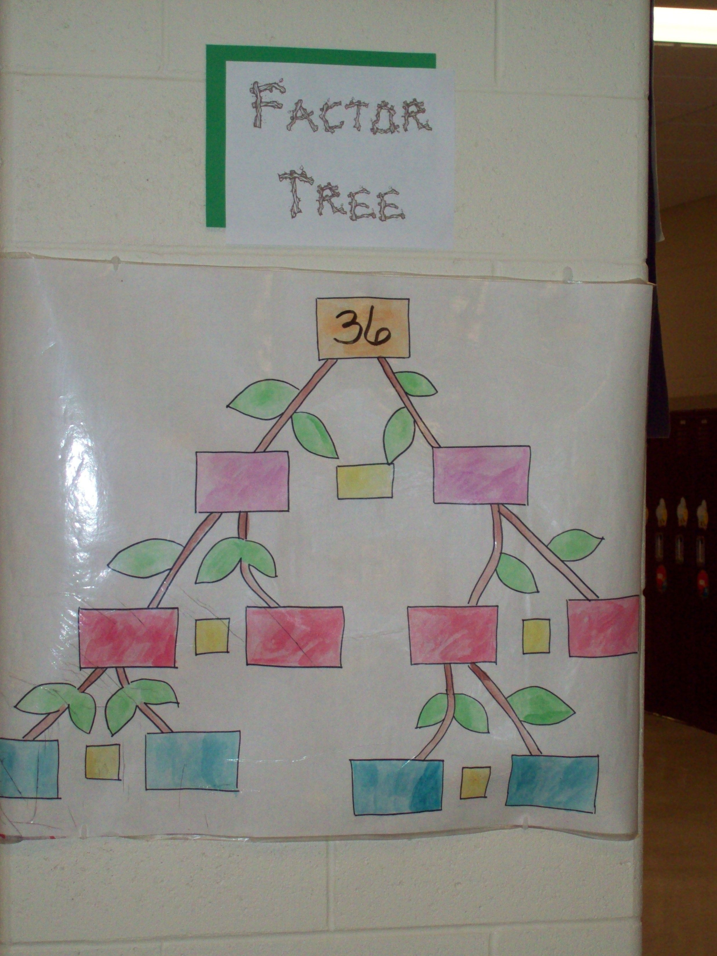 Factoring With Our Tree