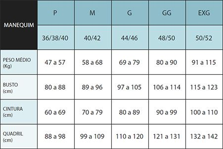 cc409002c tabela de medidas femininas PMG - Pesquisa Google