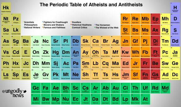 The Periodic Table Of Atheists And Antitheists Periodic Table 5