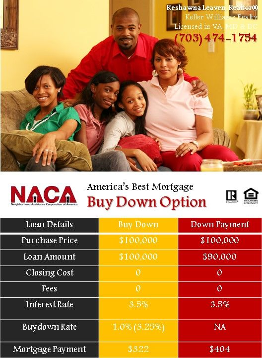 Neighborhood Istance Corporation Of America Naca S Best Mortgage No Down Payment Closing Costs Private Insurance
