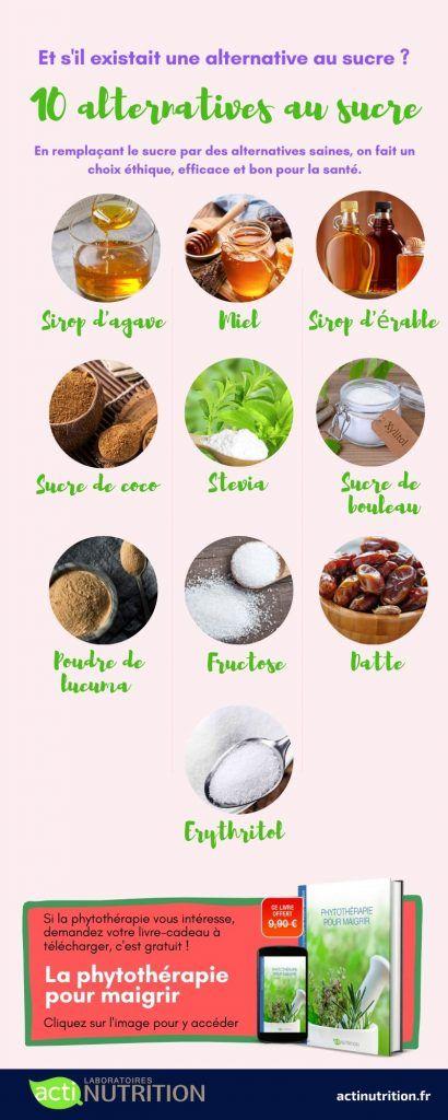 Alternative au sucre : top 10 des substituts naturels ...