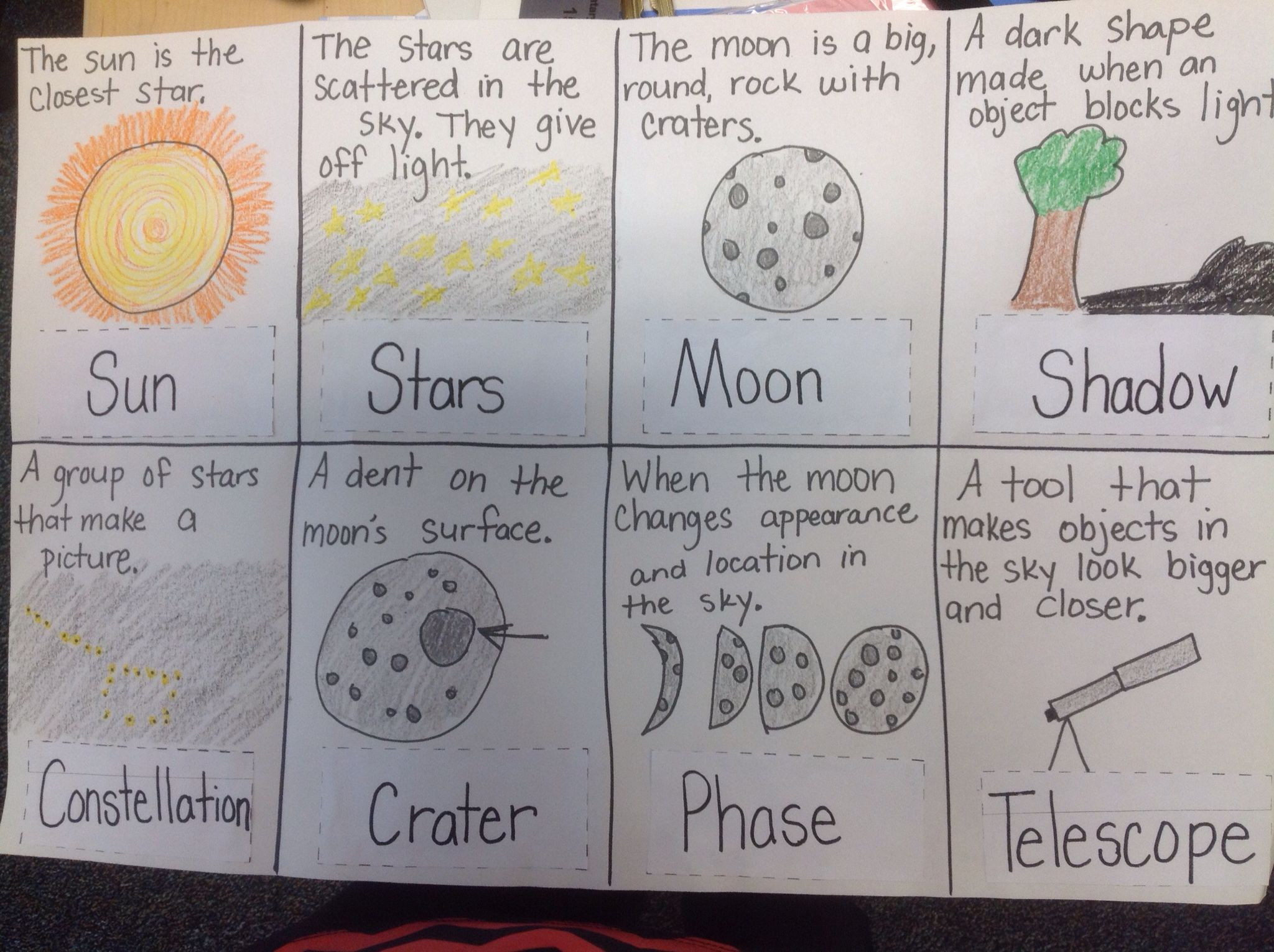 hight resolution of Sun and stars vocabulary...first grade   First grade science