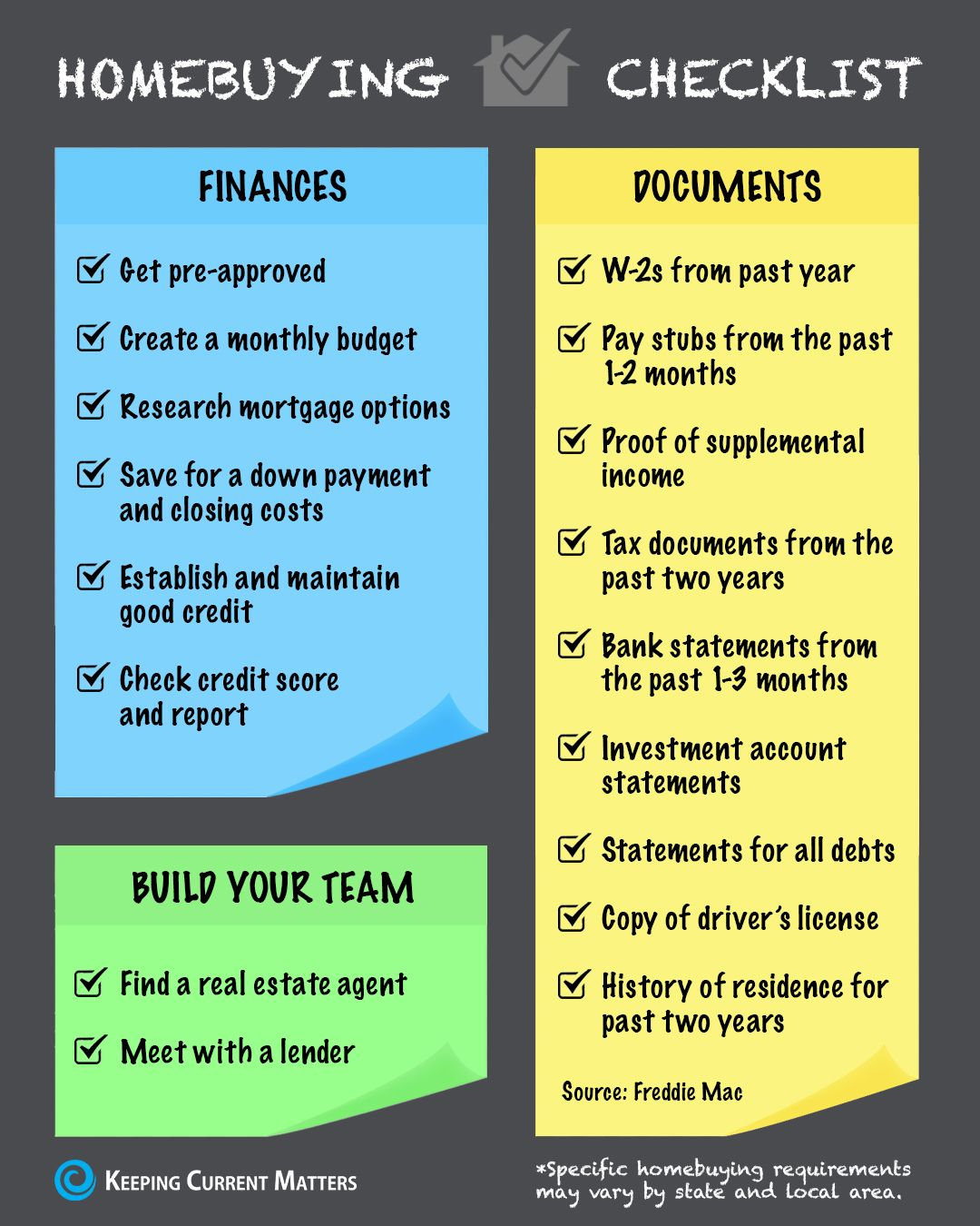 2020 Homebuying Checklist In 2020 Home Buying Checklist Home