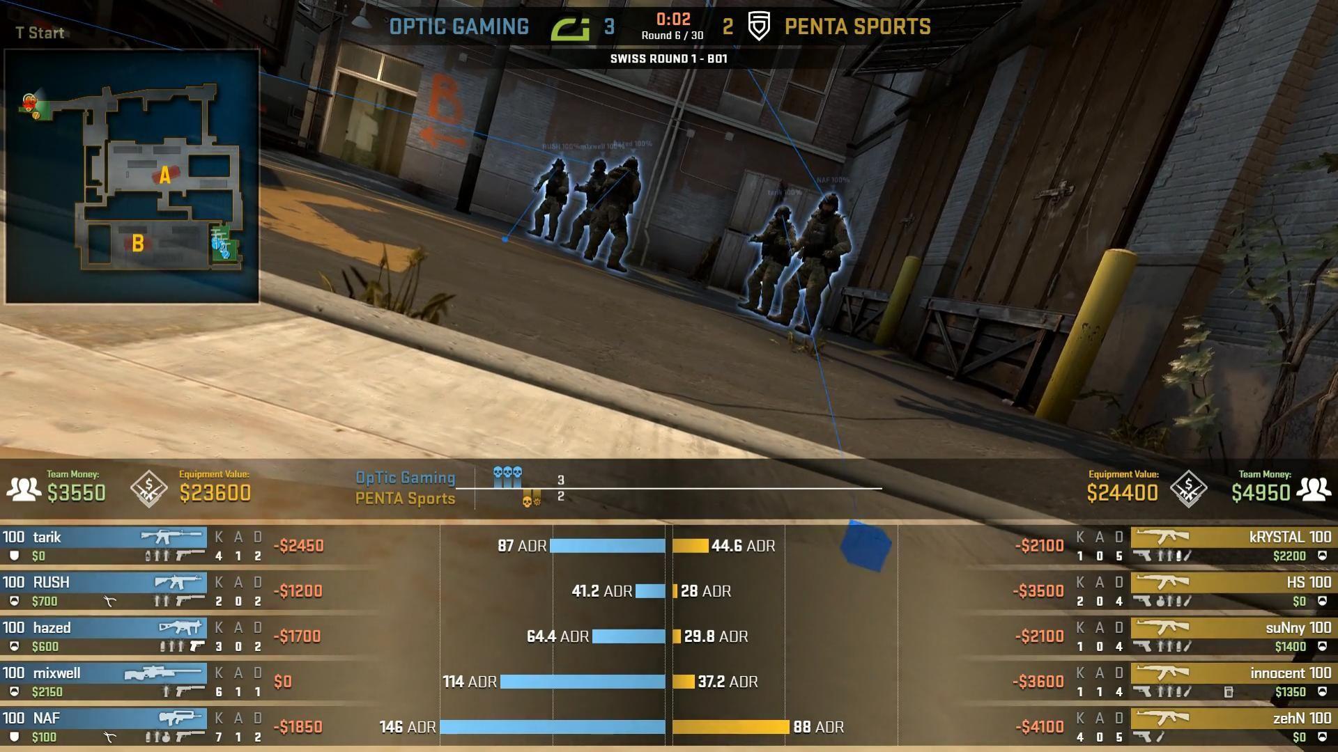CS ga matchmaking stats