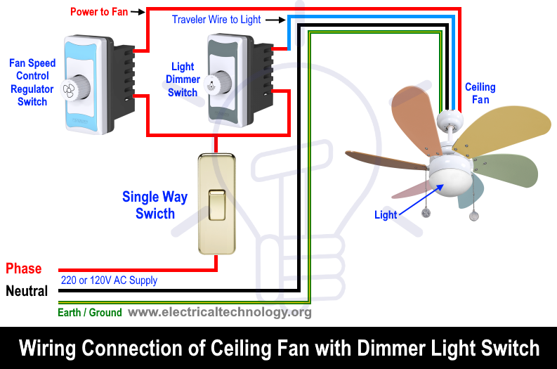 How To Wire A Ceiling Fan Dimmer Switch And Remote Control Wiring Dimmer Switch Dimmer Light Switch Ceiling Fan