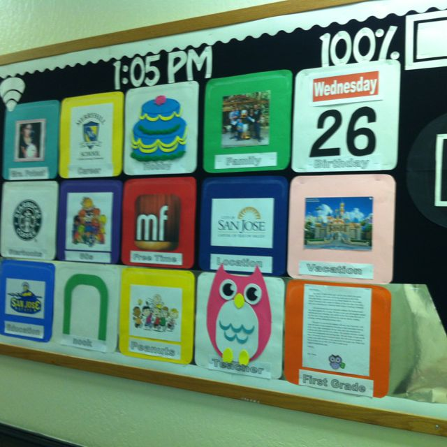 Classroom Ipad Ideas : Ipad bulletin board get to know mrs poteat my style