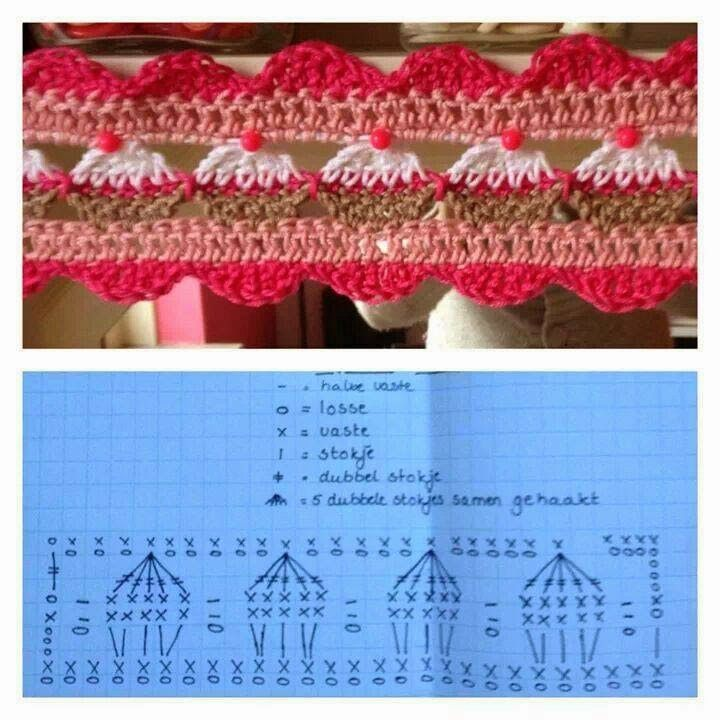 Puntilla al crochet sencilla | Crochet Patterns | Pinterest ...