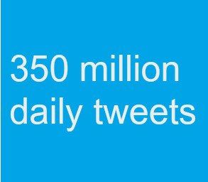350 million daily tweets. What does this mean to your business? Well, one company is turning tweets into gold, DCM Capital launches the world's first Twitter trading platform http://www.derwentcapitalmarkets.com/