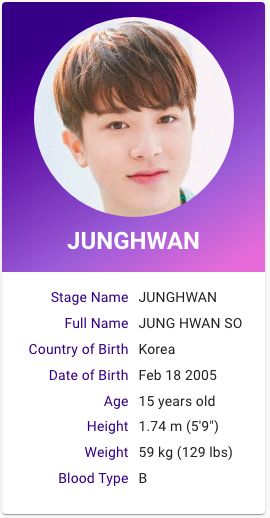 So Junghwan Treasure Profile Kpop Profiles Yg Entertainment Treasures