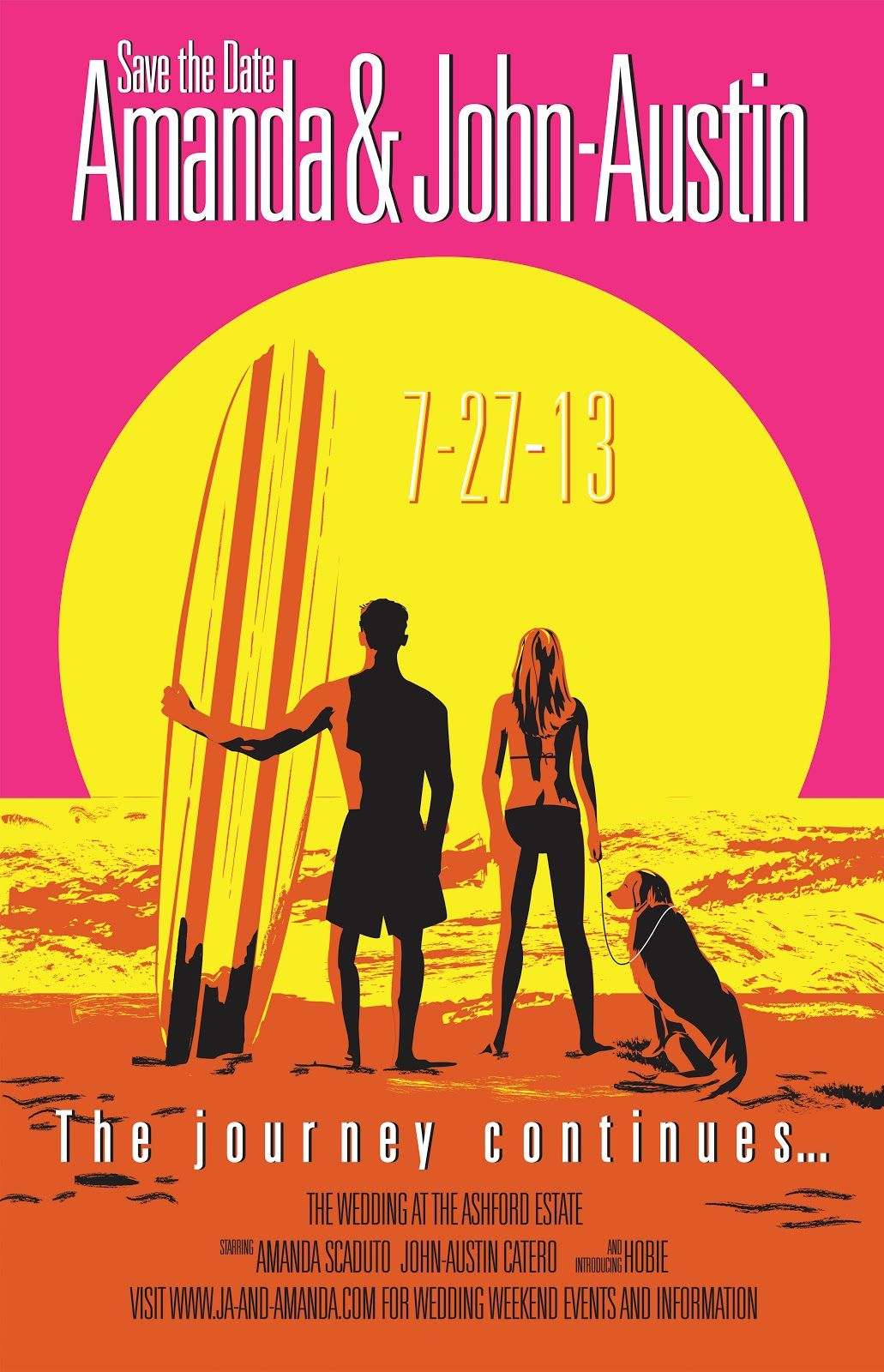 The Endless Summer Revisited Details