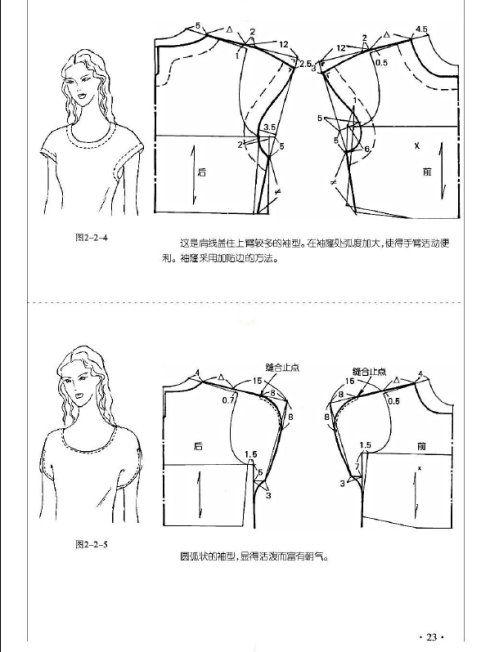 Diferentes tipos de mangas modifican el estilo de la blusa for Tipos de manga japones