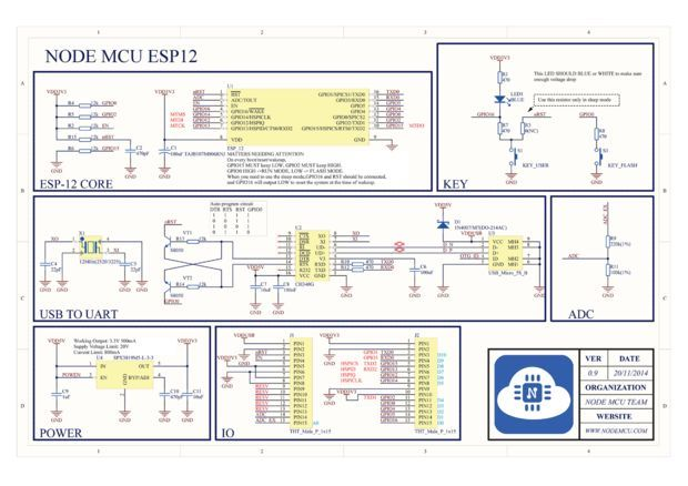 Programming ESP8266 ESP-12E NodeMCU Using Arduino IDE - a Tutorial ...