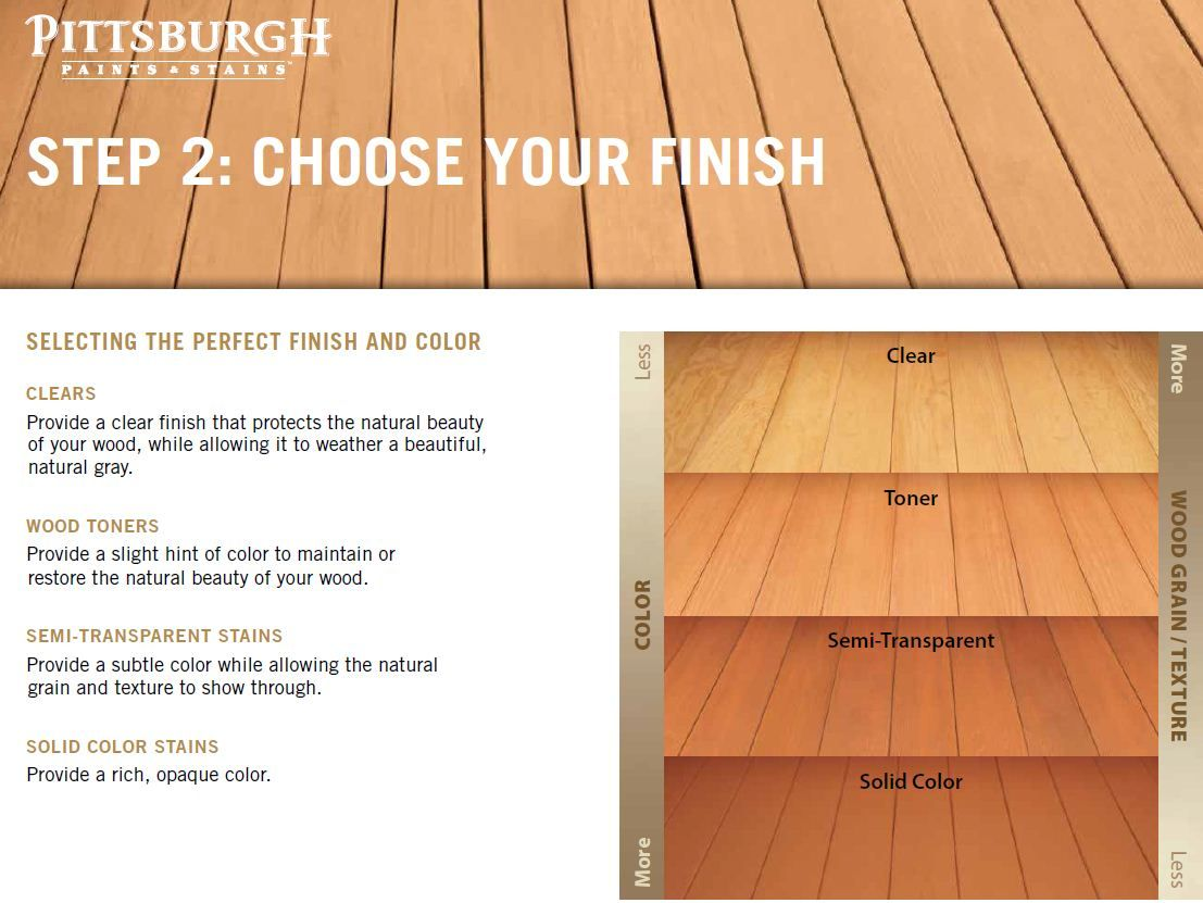 Step 2 Of Staining Wood Is To Choose The Perfect Wood Stain Finish
