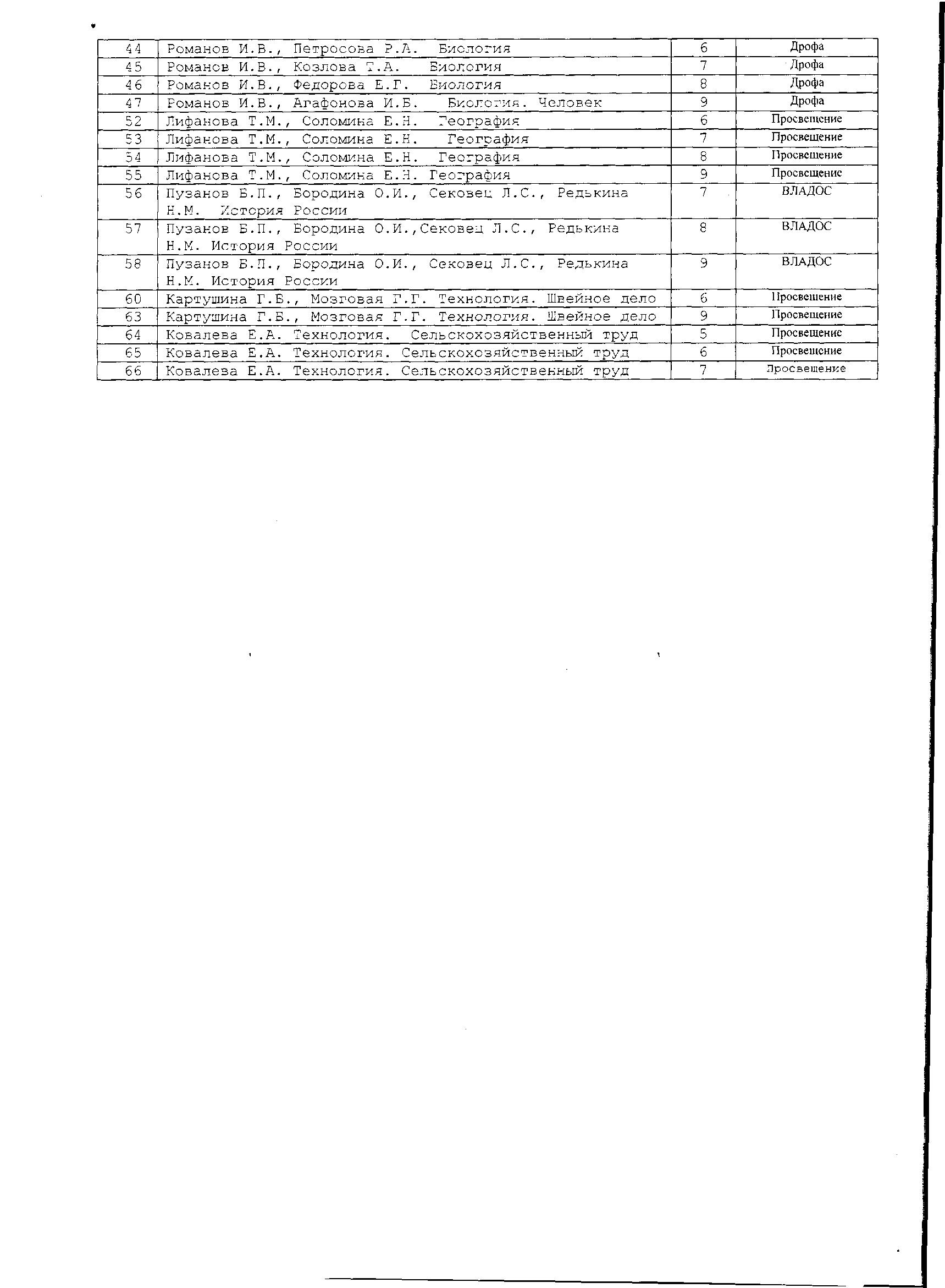 Биология 10 класс рабочая тетрадь т с котик решебник