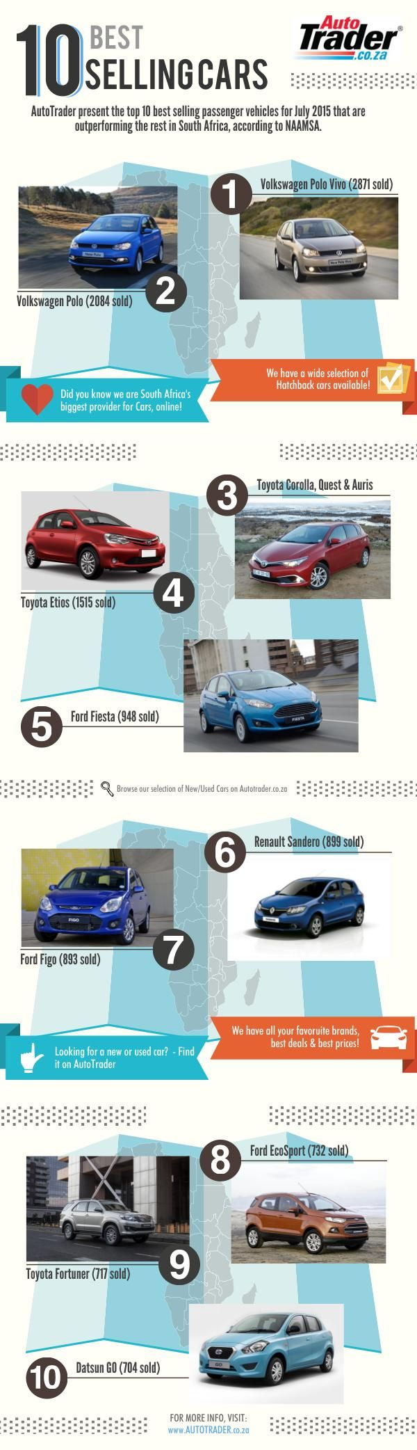 Auto Trader South Africa\'s top 10 selling cars for July 2015: www ...
