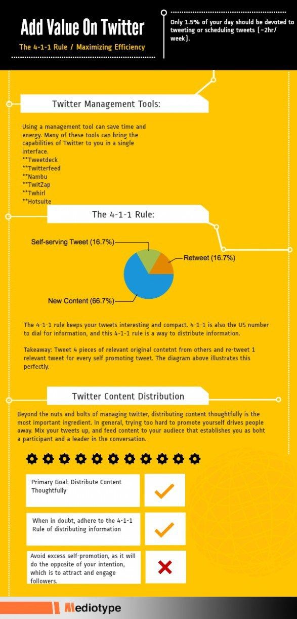 SOCIAL MEDIA -         The 4-1-1 Rule on Twitter - Add value on Twitter #infografia #infographic #socialmedia.
