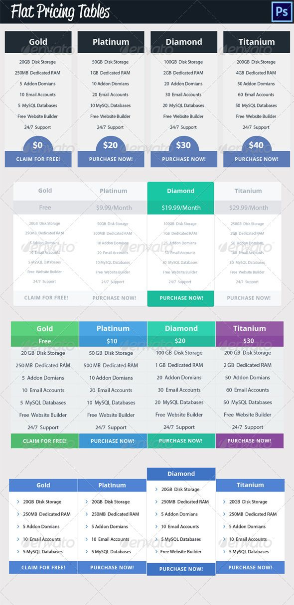 Flat Pricing Tables #GraphicRiver Clean and modern price table  Font