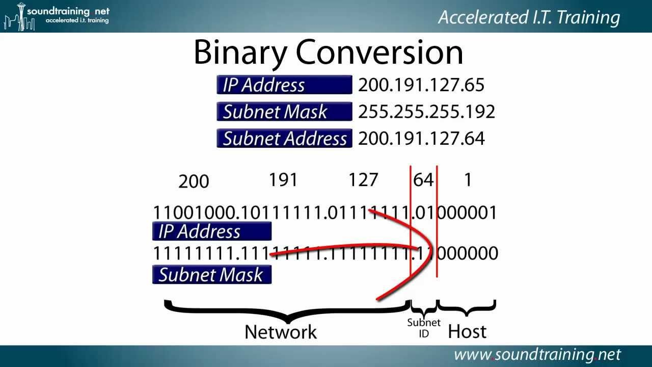a1990e005ababbb2593933fb93f5aa28 - Asa Vpn Configuration Step By Step