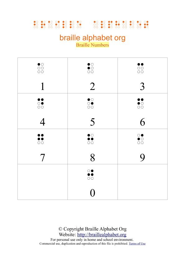 photo relating to Printable Braille Alphabet titled Braille Variety Chart - Printable PDF Artwork - Adaptive Instruments