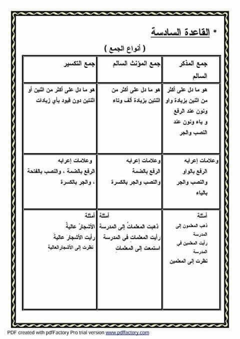 Pin By Sally Shkokany On Arabe Learning Arabic Learn Arabic Online Learn Arabic Language