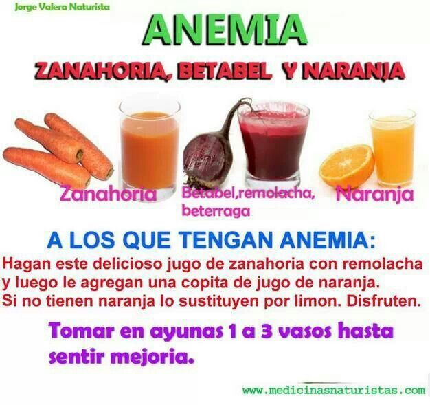 Dieta para las personas con anemia