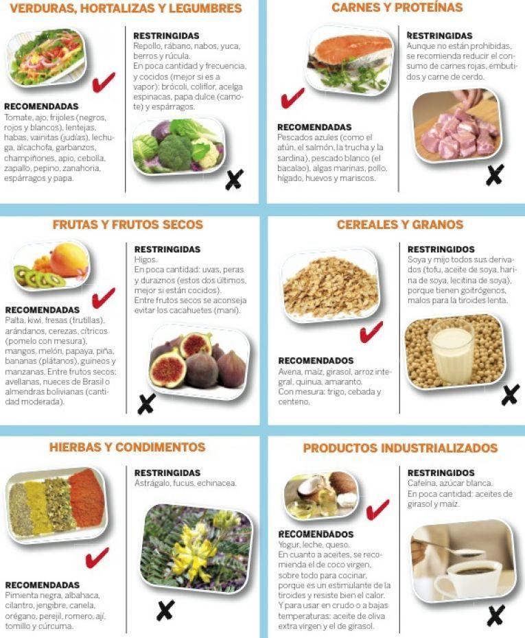comidas saludables para hipotiroidismo