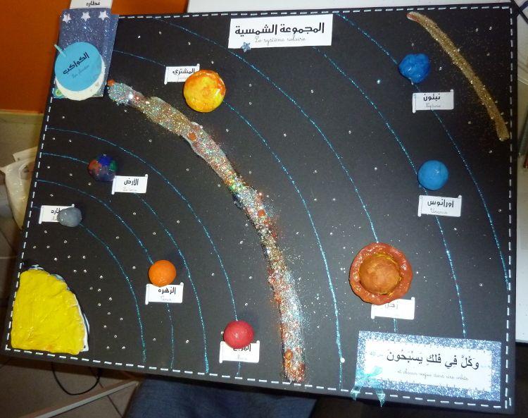 Fabulous Atelier le système solaire | Astronomie | Pinterest | Le systeme  SM67