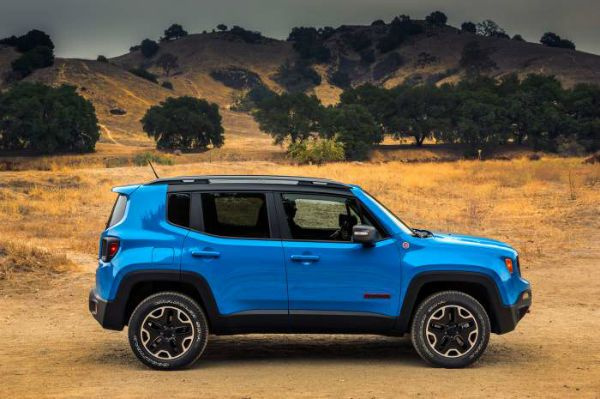 Jeep Renegade 2018 Colors