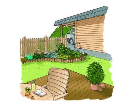 Holzschutz rund ums Haus Garten / Garden Pinterest