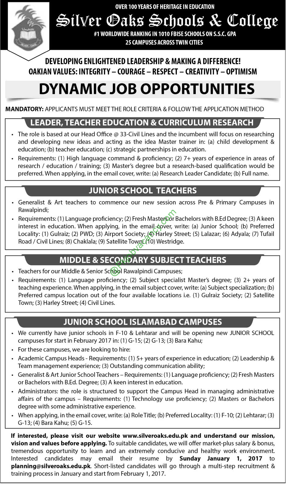 Admin And Teachers Jobs In Silver Oaks Schools & College