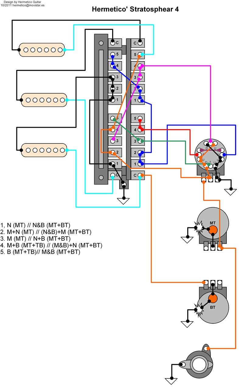 guitar wiring diagram 2 humbuckers 3 way toggle switch 2 volumes 2 fender guitar wiring diagrams