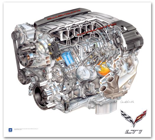 The New Lt1 V8 5th Generation Gm Small Block That Will: C7 Corvette LT1 Engine Art Poster
