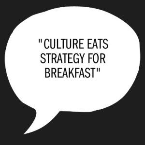 """""""culture eats strategy for breakfast peter """"culture eats strategy for breakfast"""" is a quote by the late peter drucker, who  was really the father of modern business management theory he's somebody  that."""