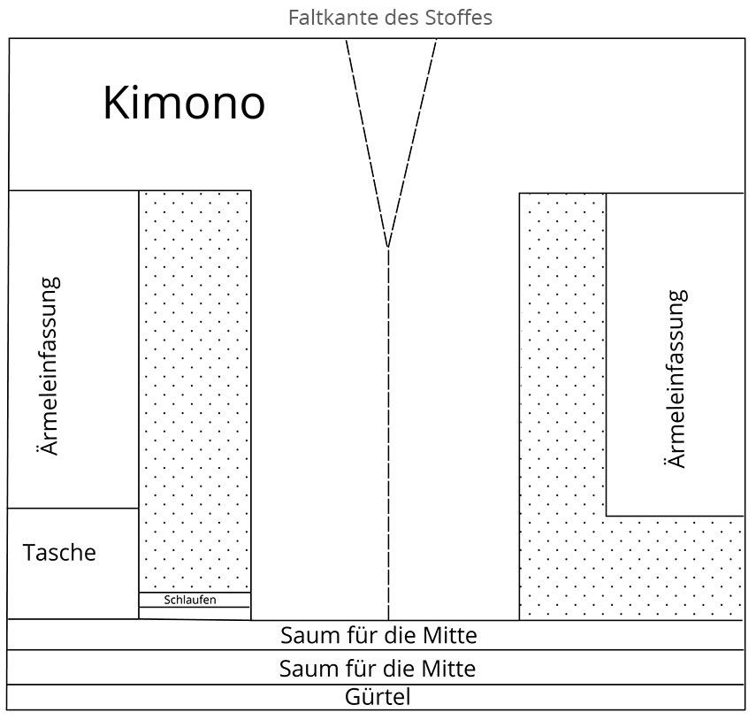 DIY Kimono-Morgenmantel nähen | Schnitte | Pinterest | Nähen, Kimono ...