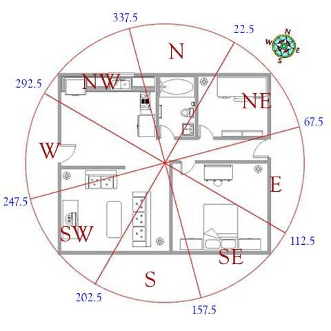 How do you arrange your home for feng shui?