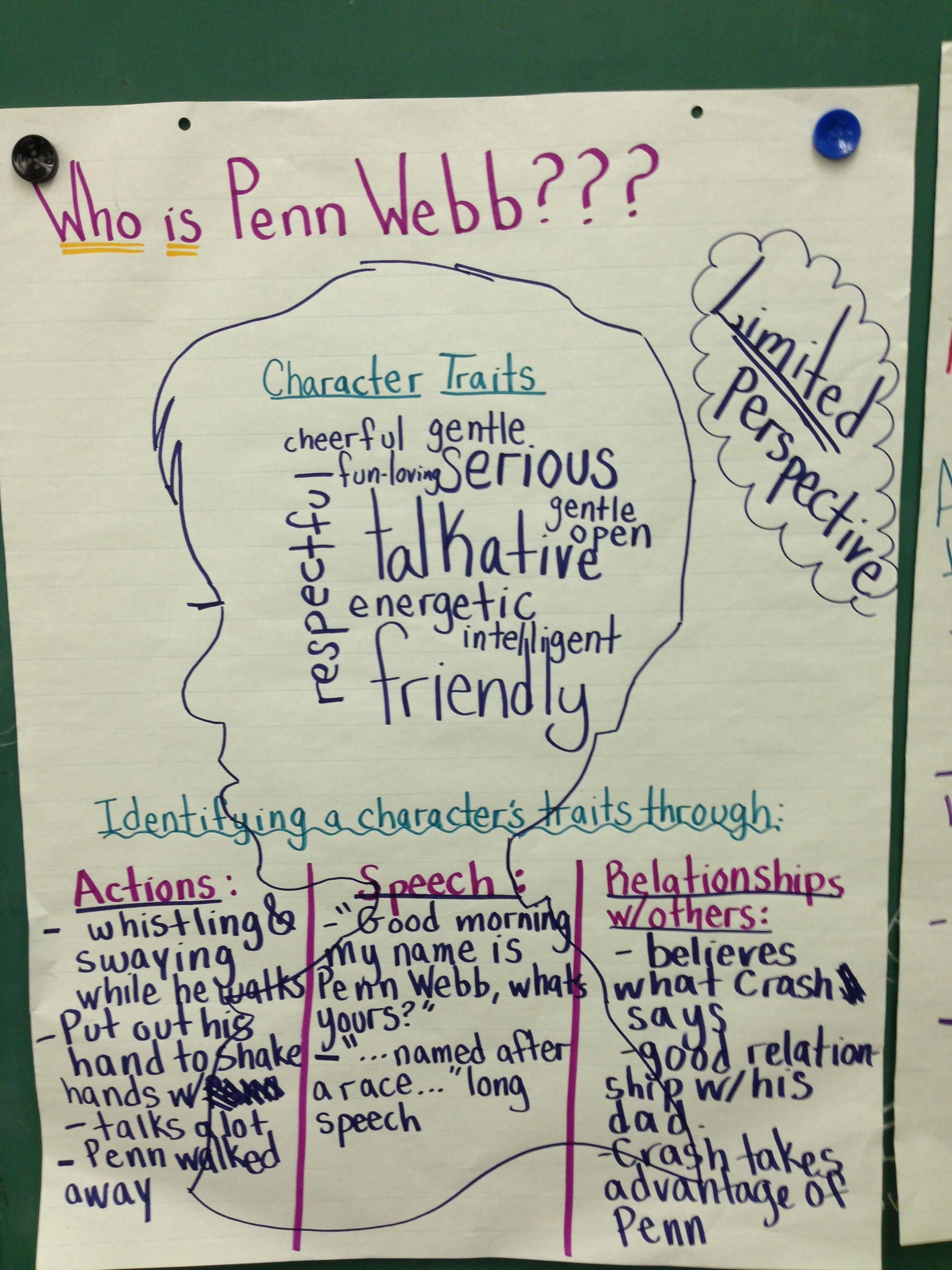 Character Analysis Of Penn Webb In Jerry Spinellis Crash Graphic