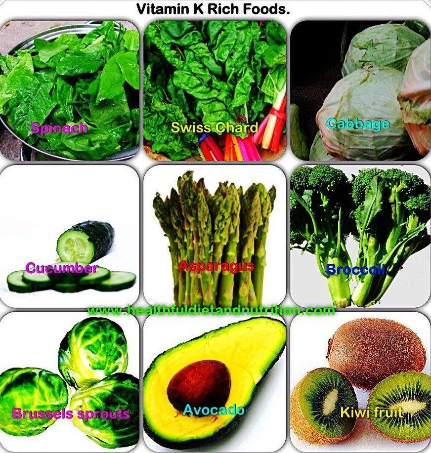 Food Low In Vitamin K Warfarin