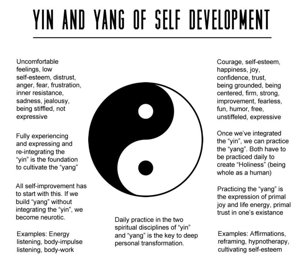 Yin Yang Self Motivation Quotes Yin Yang Self Development