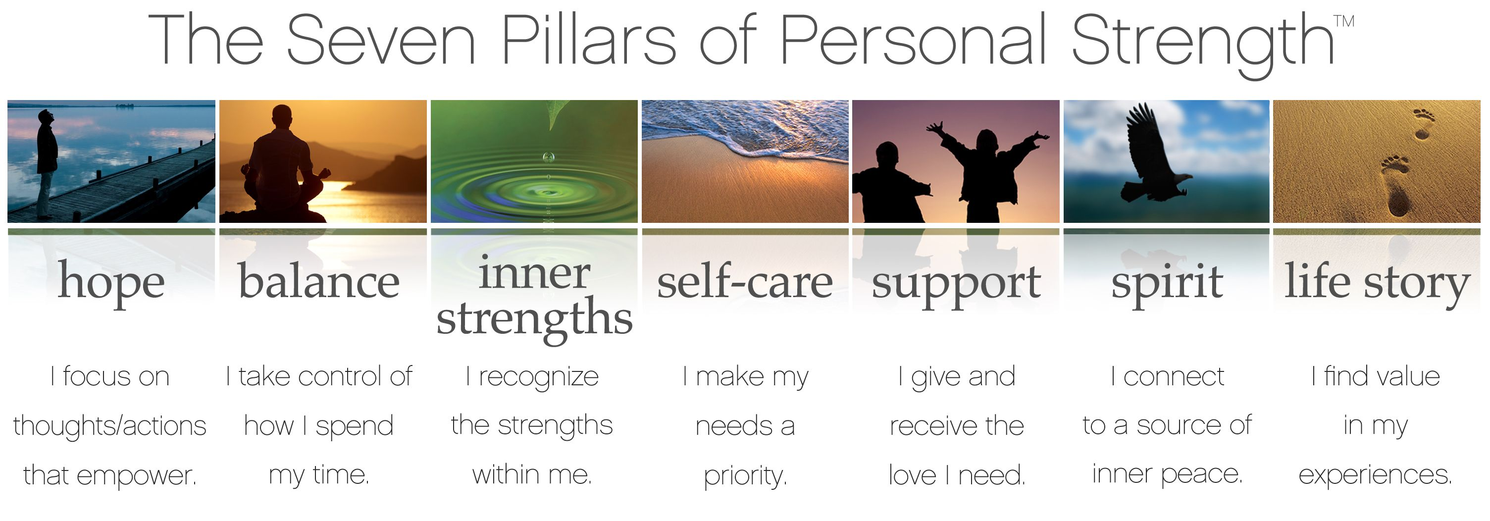 17 best images about the seven pillars of personal strength on 17 best images about the seven pillars of personal strength other your life and strength