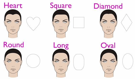 How To Find The Best Hairstyle For Your Face Shape Face Shapes Haircut For Face Shape Diamond Face Shape