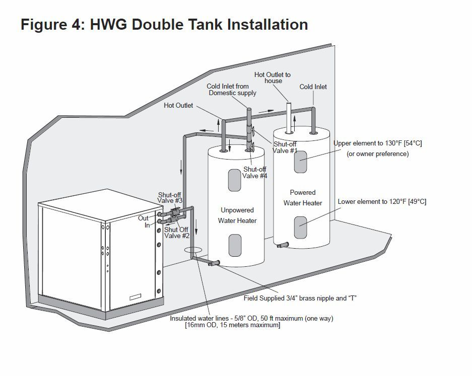 Geothermal Wiring Diagrams Geothermal Hvac Diagram Wiring, Geothermal  Plumbing Diagram | Permeable pavers driveways, Permeable pavers, Paving  patternPinterest