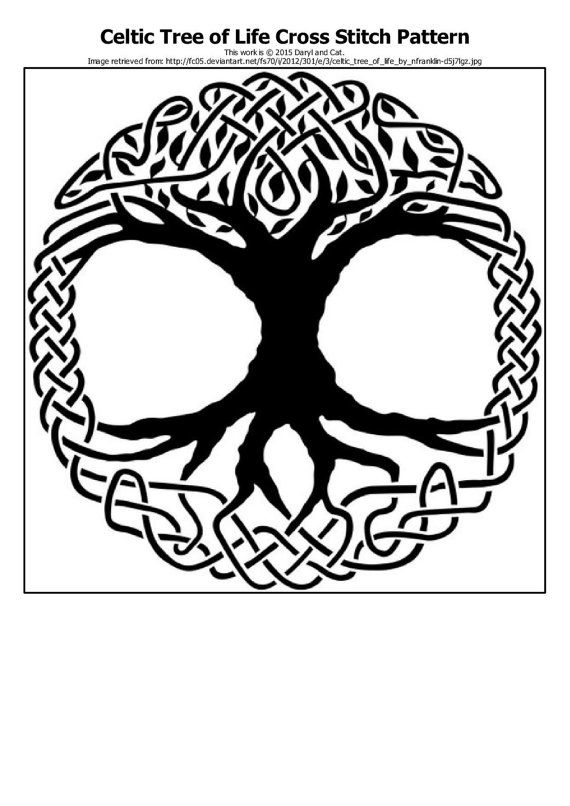 Celtic Knot Symbols And Meanings Chart Carnavalsmusic