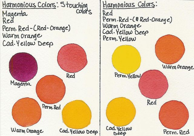Harmonious Color Chart Color wheels, Colour chart and Watercolor