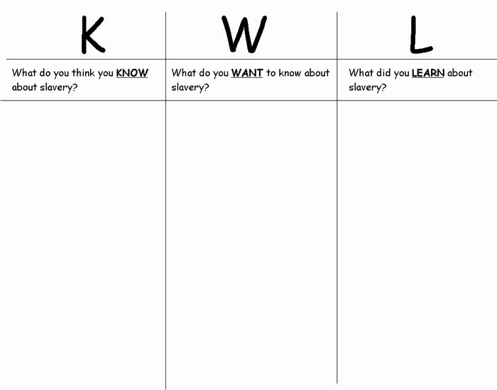 Kwl Approach Is A Teaching Model Used To Organize Information